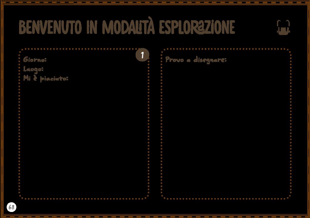 DivertiViaggio a Treviso guida bambini esplorazione